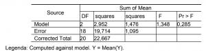 tabela 1 - JHS Biomateriais