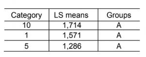 tabela 2 - JHS Biomateriais