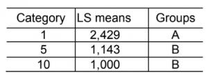 tabela 4 - JHS Biomateriais