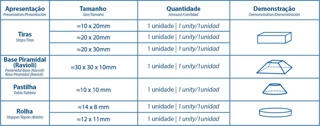 tabela colhap - JHS Biomateriais